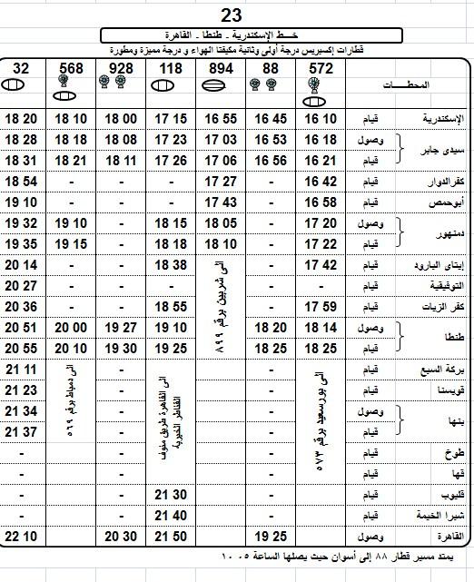 مواعيد قطارات طنطا القاهرة 2018