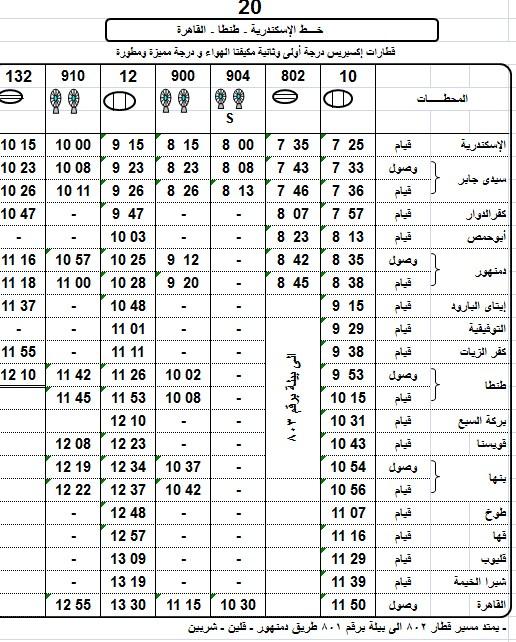 مواعيد قطارات القاهرة الاسكندرية 2018