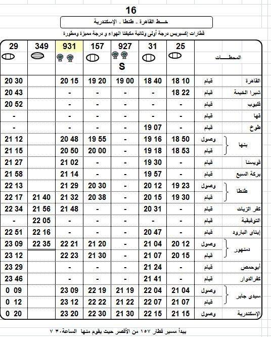 مواعيد قطارات طنطا اسكندرية