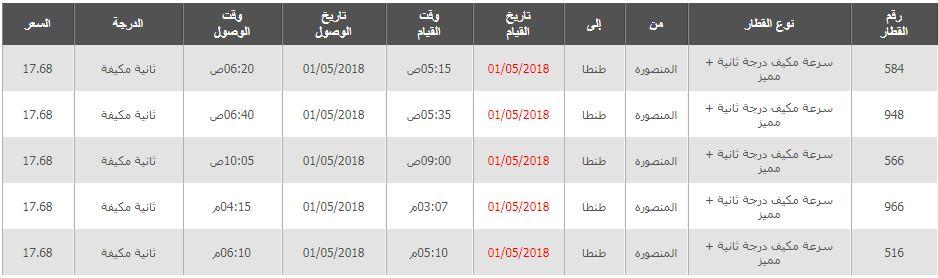 جدول مواعيد القطارات من المنصورة الى طنطا واسعار التذاكر