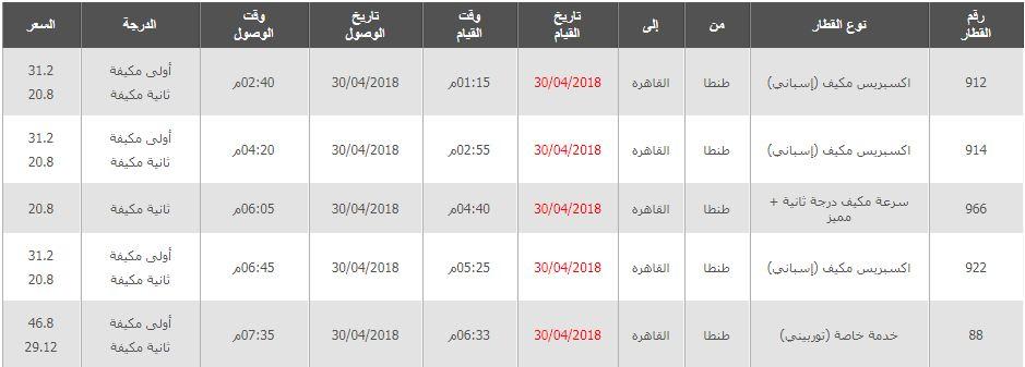 مواعيد وأسعار القطارات من طنطا الي القاهرة