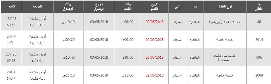 جدول مواعيد قطارات VIp القاهرة اسوان
