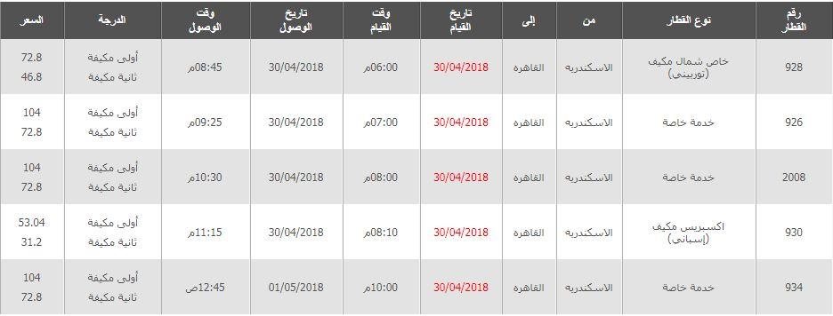 مواعيد قطارات الاسكندرية القاهرة واسعار التذاكر