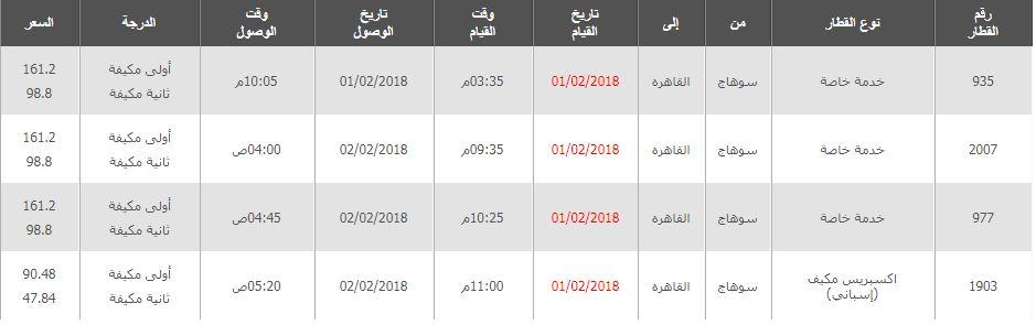 جدول قطارات سوهاج الى القاهرة مروراً بالمحافظات