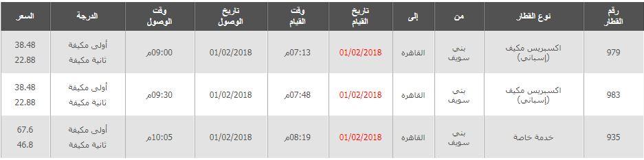 مواعيد واسعار قطارات بنى سويف الى القاهرة والجيزة