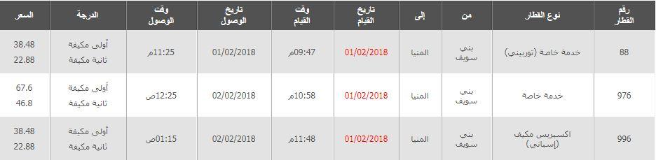 مواعيد واسعار قطارات بنى سويف الى المنيا