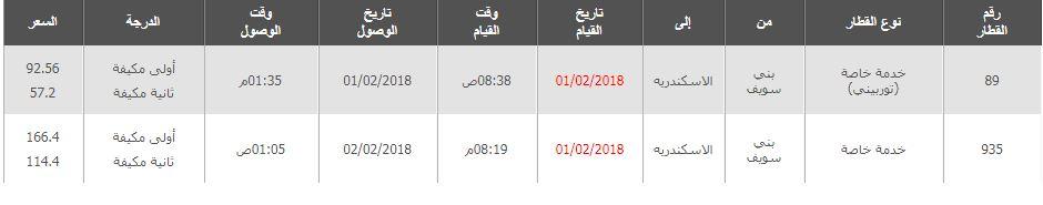 مواعيد واسعار قطارات بنى سويف الى الاسكندرية