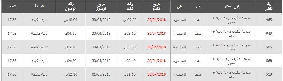 جدول مواعيد القطارات من طنطا الى المنصورة واسعار التذاكر