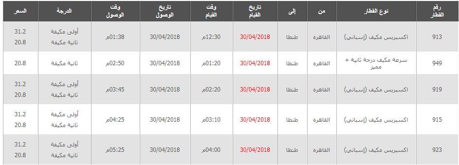 مواعيد وأسعار القطارات من القاهرة الي طنطا