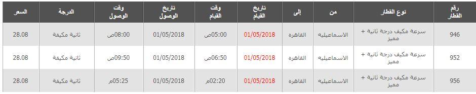 جدول مواعيد القطارات الاسماعيلية القاهرة واسعار التذاكر