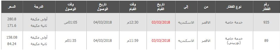 مواعيد القطارات من الاقصر الى الاسكندرية واسعار التذاكر