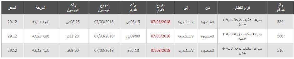 مواعيد قطارات المنصورة الى الأسكندريةواسعار التذاكر