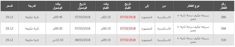 مواعيد قطارات الاسكندرية الى المنصورة واسعار التذاكر