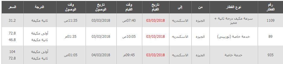 مواعيد القطارات من الجيزة الى الاسكندرية واسعار التذاكر