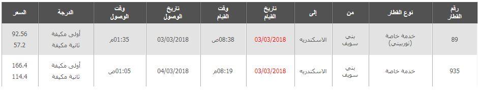 مواعيد القطارات من بنى سويف الى الاسكندرية واسعار التذاكر