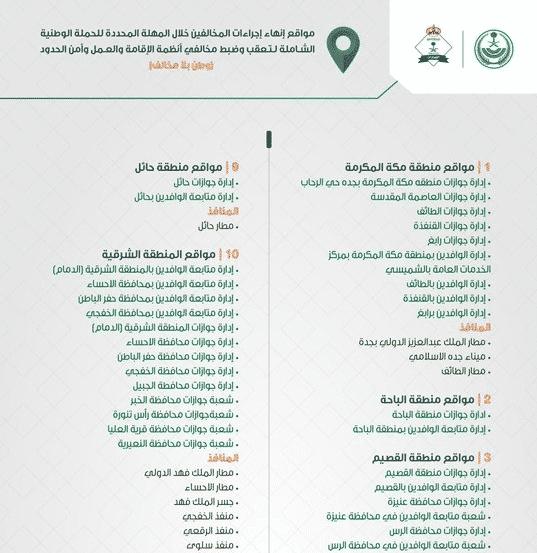 Photo of البحث عن وافد هارب من خلال وزارة العمل عبر بوابة أبشر بمعلومية رقم الإقامة فقط