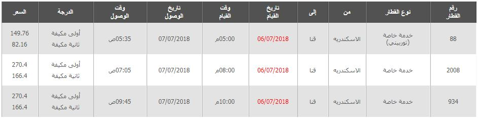 مواعيد قطارات الاسكندرية الى قنا واسعار التذاكر