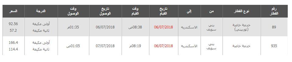 مواعيد قطارات بنى سويف الى الاسكندرية واسعار التذاكر