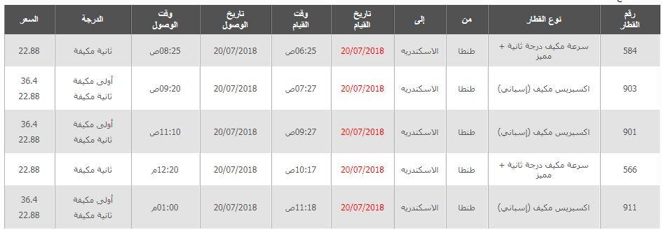 مواعيد قطارات طنطا اسكندرية 2019 واسعار التذاكر