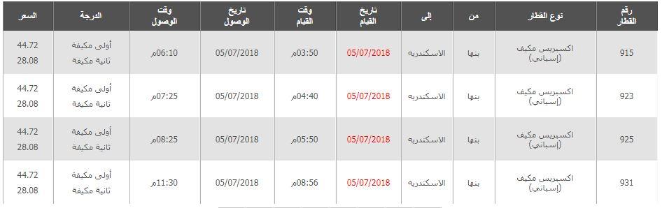 مواعيد قطارات بنها الى الاسكندرية واسعار التذاكر
