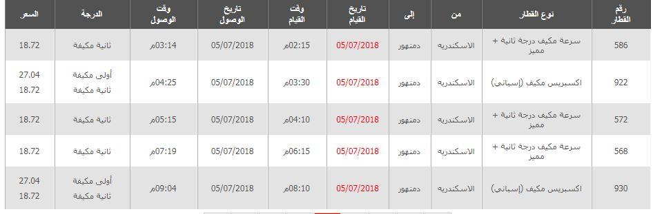 مواعيد قطارات دمنهور الى الاسكندرية واسعار التذاكر