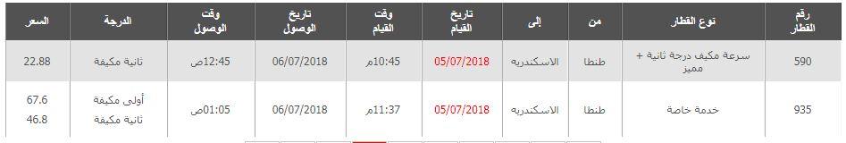 مواعيد قطارات طنطا الى الاسكندرية واسعار التذاكر