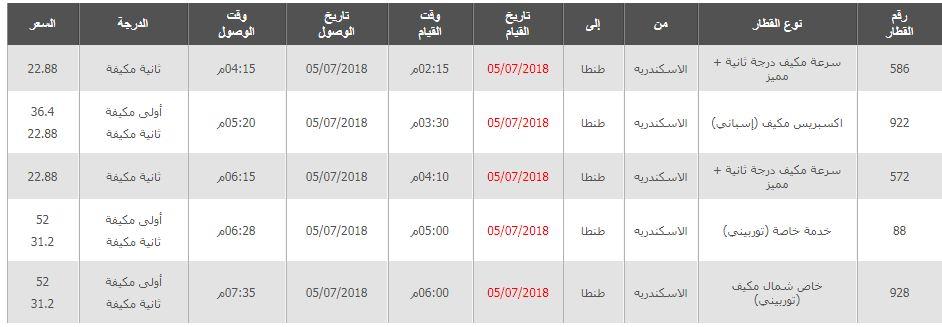 مواعيد قطارات الاسكندرية الى طنطا واسعار التذاكر