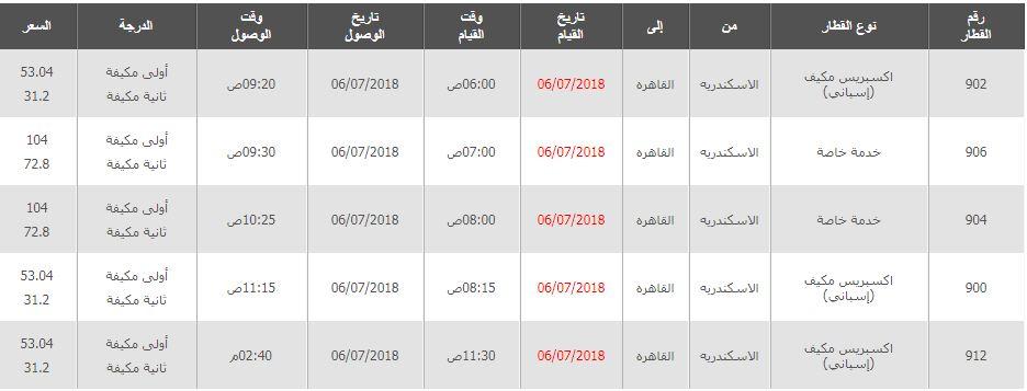 مواعيد قطارات الاسكندرية الى القاهرة واسعار التذاكر