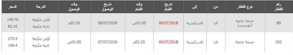 مواعيد قطارات قنا الى الاسكندرية واسعار التذاكر