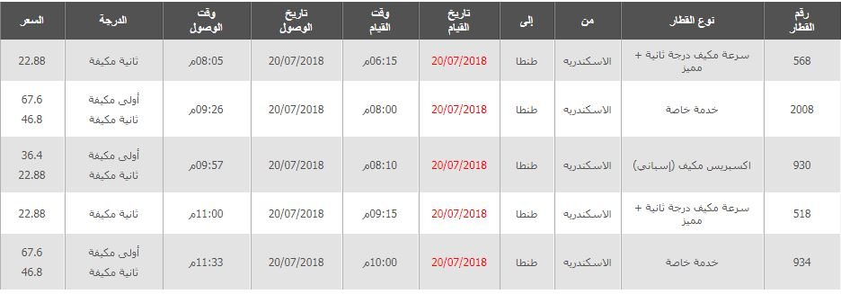 مواعيد قطارات اسكندرية طنطا 2019 واسعار التذاكر