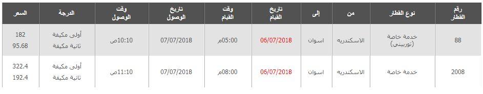 مواعيد قطارات الاسكندرية الى أسوان واسعار التذاكر