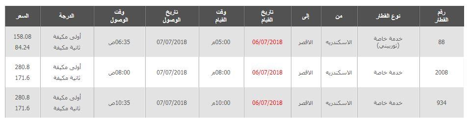 مواعيد قطارات الاسكندرية الى الاقصر واسعار التذاكر