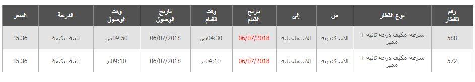 مواعيد قطارات الاسكندرية الى الاسماعيلية واسعار التذاكر