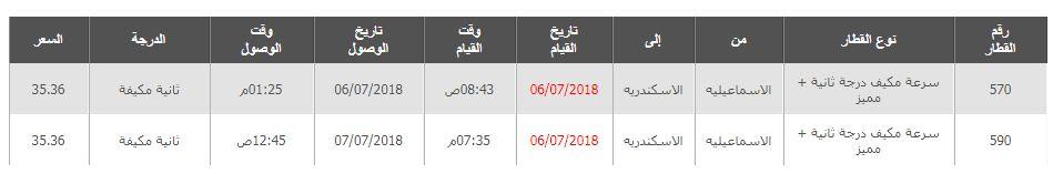 مواعيد قطارات الاسماعيلية الى الاسكندرية واسعار التذاكر