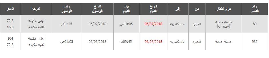 مواعيد قطارات الجيزة الى الاسكندرية واسعار التذاكر