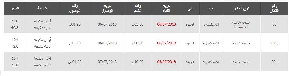 مواعيد قطارات الاسكندرية الى الجيزة واسعار التذاكر