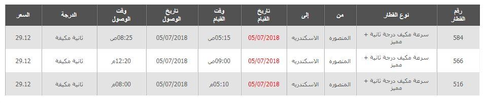 مواعيد قطارات المنصورة الى الاسكندرية واسعار التذاكر