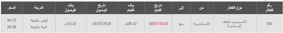 مواعيد قطارات الاسكندرية الى بنها واسعار التذاكر