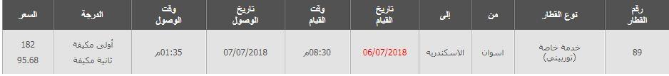 مواعيد قطارات أسوان الى الاسكندرية واسعار التذاكر