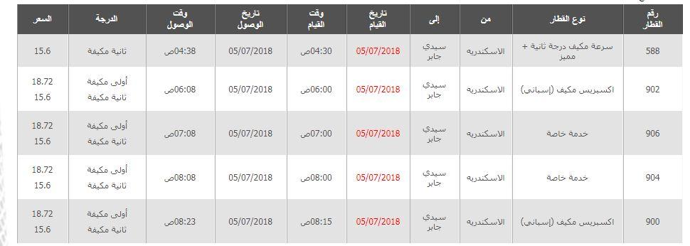مواعيد قطارات الاسكندرية الى سيدي جابر واسعار التذاكر