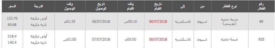 مواعيد قطارات أسيوط الى الاسكندرية واسعار التذاكر