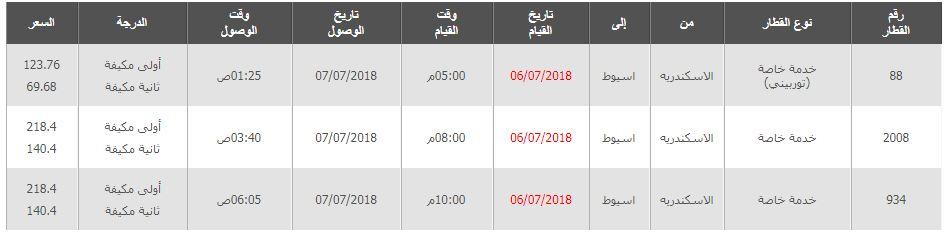 مواعيد قطارات الاسكندرية الى أسيوط واسعار التذاكر