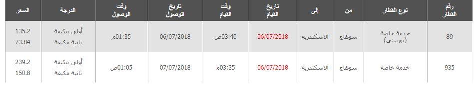 مواعيد قطارات سوهاج الى الاسكندرية واسعار التذاكر