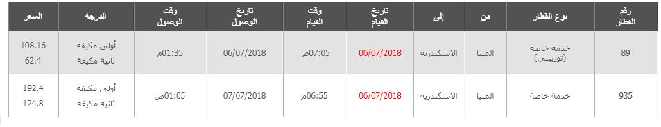 مواعيد قطارات المنيا الى الاسكندرية واسعار التذاكر