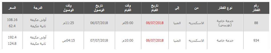 مواعيد قطارات الاسكندرية الى المنيا واسعار التذاكر