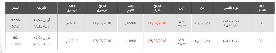 مواعيد قطارات الاسكندرية الى بنى سويف واسعار التذاكر