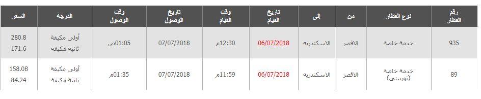 مواعيد قطارات الاقصر الى الاسكندرية واسعار التذاكر