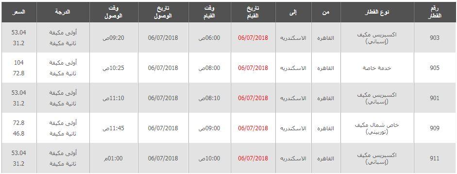 مواعيد قطارات القاهرة الى الاسكندرية واسعار التذاكر