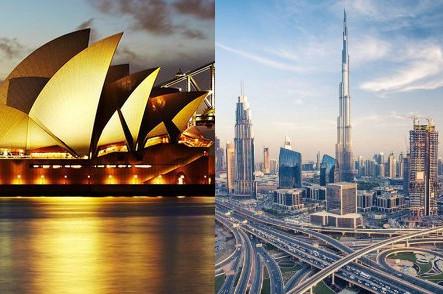 Photo of اجمل الوجهات السياحية في العالم 2020