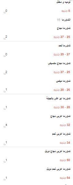 منيو وأسعار مطعم أبو علي الشامي وأهم الفروع